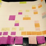 Andrea's Story Map-1